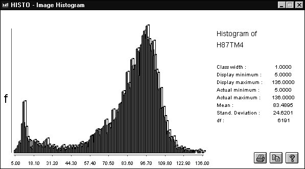 the concept of histograms Teacher background information for introducing histograms to students the following lessons and worksheets were designed to provide a basic format when introducing the concept of data collection and histograms (bar graphs of frequency) to students.